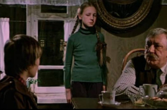 """Смысл фильма """"Чучело"""" (1984)"""