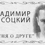 «Песня о друге» В. Высоцкий: глубокий смысл авторской песни