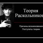 """Рассуждение на тему """"Мое отношение к теории Раскольникова"""""""