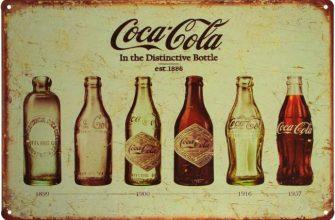 История создания Кока-кола - зарождение и современность